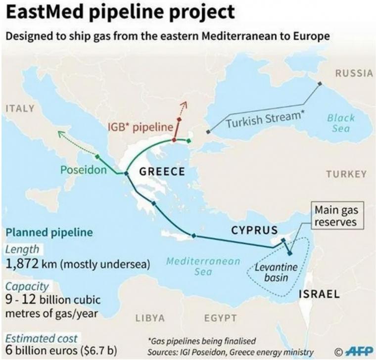 """Το Ισραήλ στέλνει """"στον πάγκο"""" την Τουρκία στα ενεργειακά - Οι δύο κομβικοί αγωγοί"""