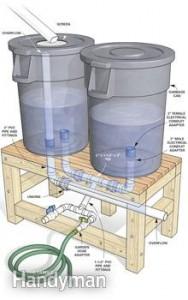 Πώς-να-συλλέξετε-βρόχινο-νερό-για-τον-κήπο-σας-με-λιγότερα-από-100-ευρώ-2