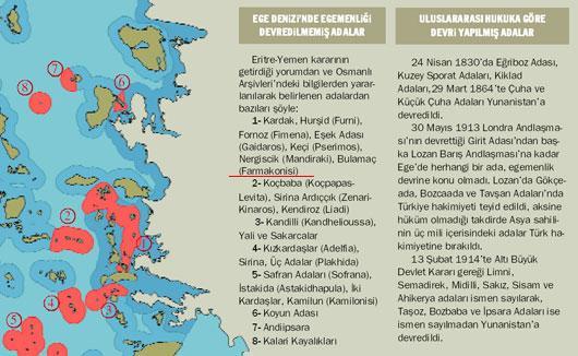 Οι Σκατότουρκοι επαναφέρουν διεκδικήσεις για 16 νησιά του Αιγαίου!!!
