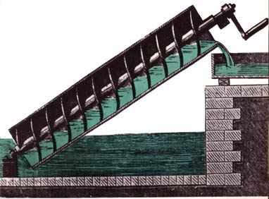 Archimedes-Screw