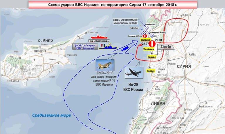 Ρωσία: «Ανεύθυνο το Ισραήλ, ευθύνεστε για τον θάνατο των 15 στρατιωτικών μας» – «Θα απαντήσουμε αναλόγως»