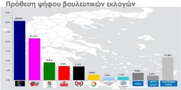 Δημοσκοπήσεις «εξαφανίζουν» τον Τσίπρα – «Τιτανικός» για τον ΣΥΡΙΖΑ οι ευρωεκλογές – Ψάχνει ημερομηνία… ήττας ο πρωθυπουργός